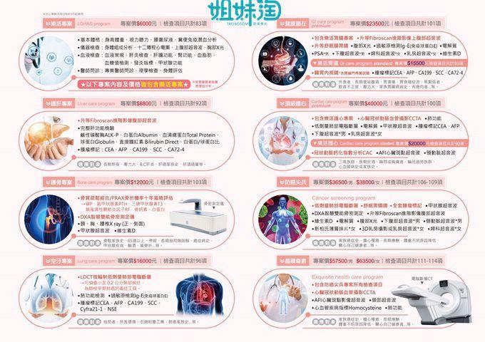 高雄馨蕙馨健康管理中心健檢價格