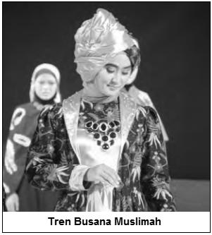 Pengertian dan Makna Aurat, Jilbab, dan Busana Muslimah