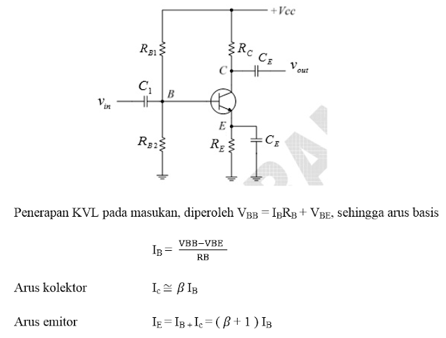 Laporan Praktikum Elektronika Dasar 1 - Penguat Emitor Ditanahkan
