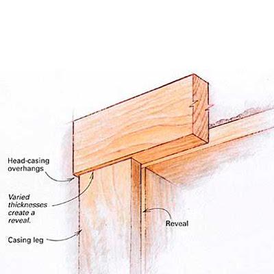 Surveying Interior Wood Casings To Distinguish Original