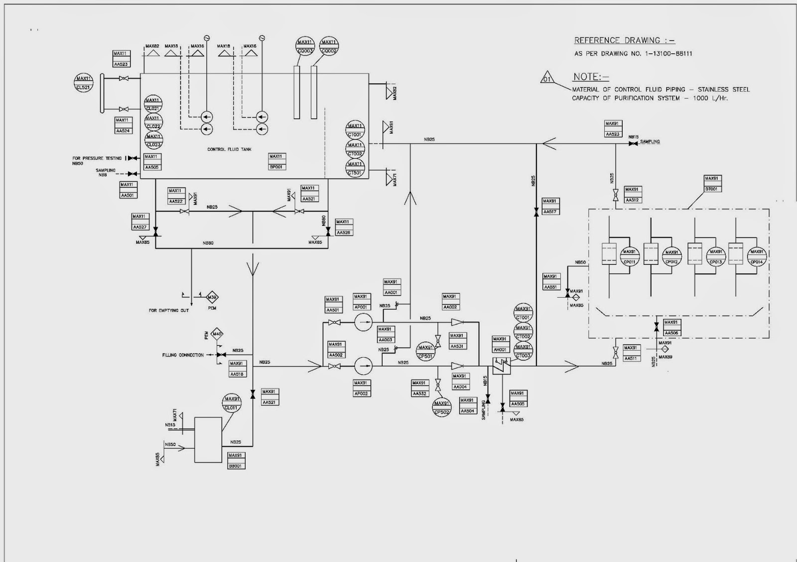 Abc Of Thermal Power Plant Turbine Auxiliaries Control