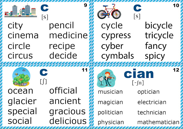 Letter c phonics flashcards