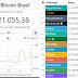 Brasil negocia 100 mil Bitcoins y bate récord de América Latina