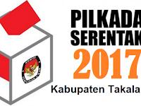Hasil Perhitungan Cepat (Quick Count) Pilkada / Pilbup Takalar 2017