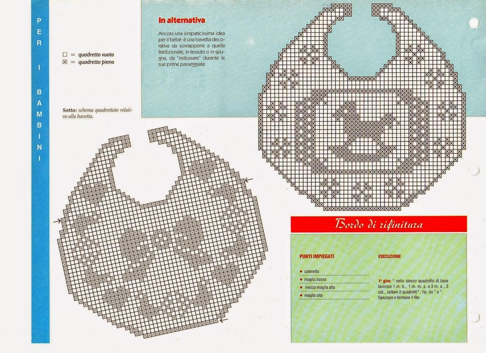 Schemi Elettrici Gratis Italiano : Lo spazio di lilla a gentile richiesta schemi