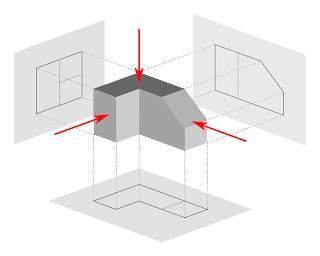 تحميل كتاب ملخص الإسقاط في الهندسة المستوية