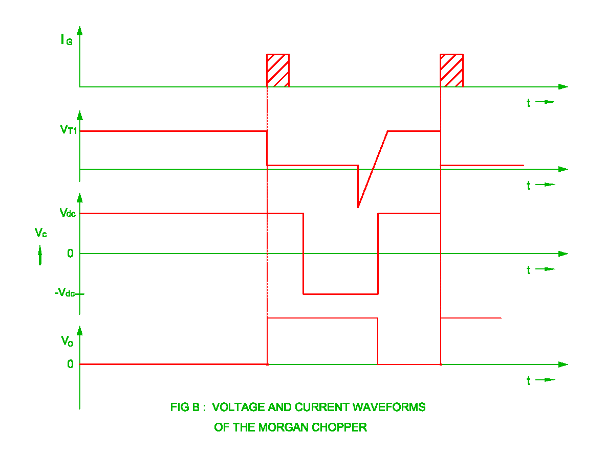 Strange Morgan Chopper Electrical Revolution Wiring Database Cominyuccorg