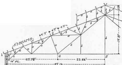 menghitung kebutuhan baja ringan untuk atap material rangka megatruss