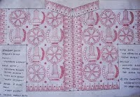 gambar batik Sketsa seragam Batik sekolah Bekasi untuk Sekolah Dasar karya Eddy Suwantoro