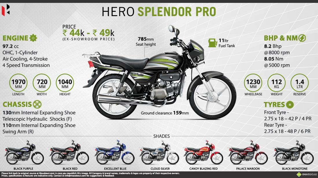 Hero Motorcycle Wiring Diagram : Hiro splendor pro bike price in india hd wallpaper free