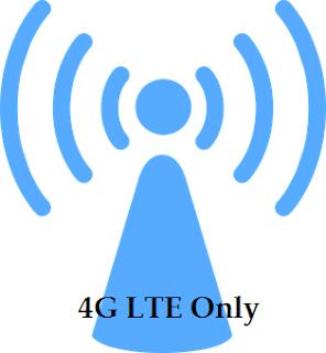 Cara Mudah Mengunci Jaringan 4G LTE Only Pada Smartphone