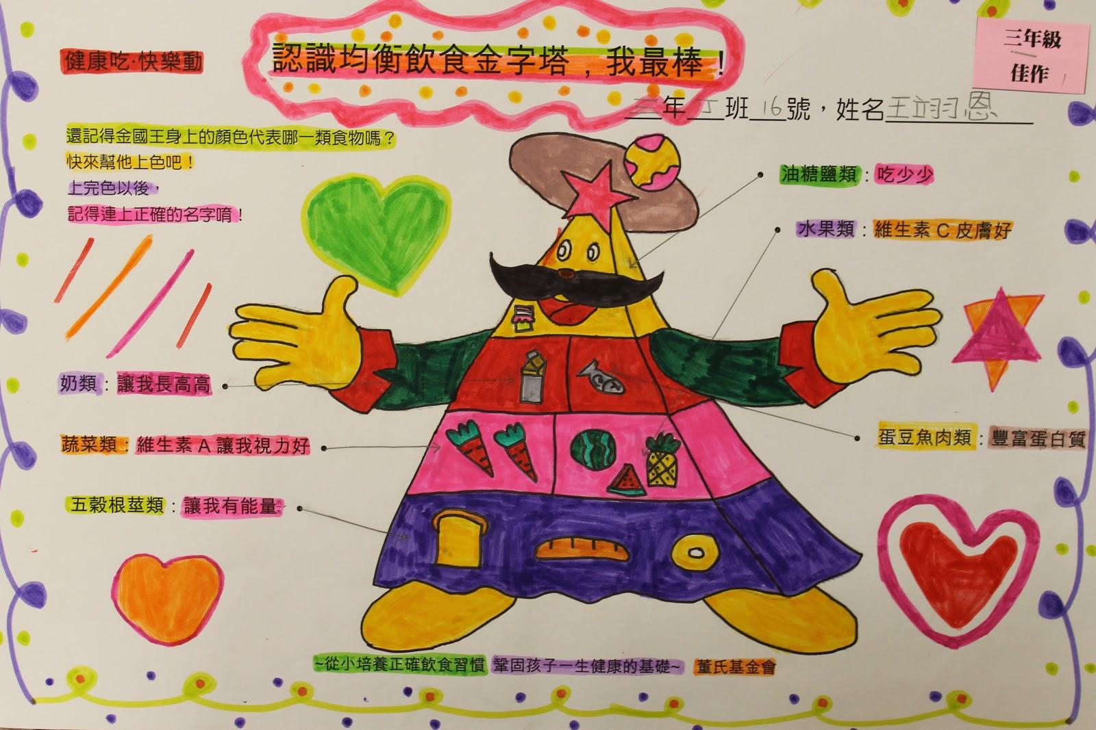 順天國小午餐營養教育網: 101學年度營養教育著色比賽三年級優勝作品
