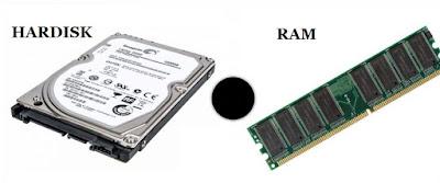 Upgrade kapasitas Ram/Hardisk