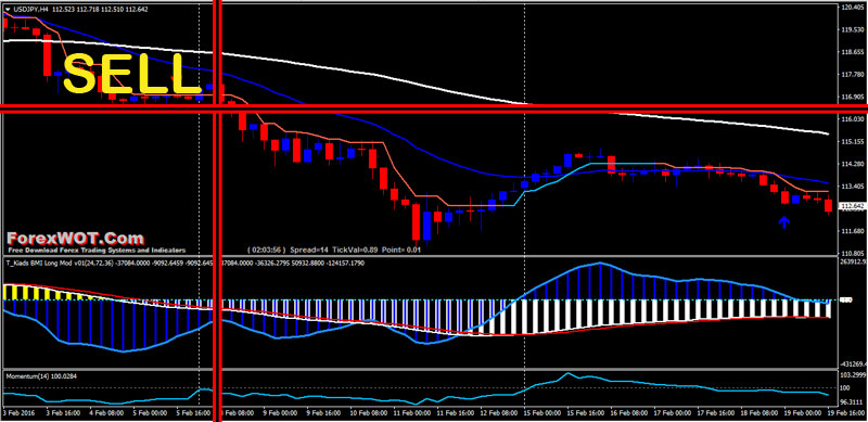 forex-double-macd-BUY