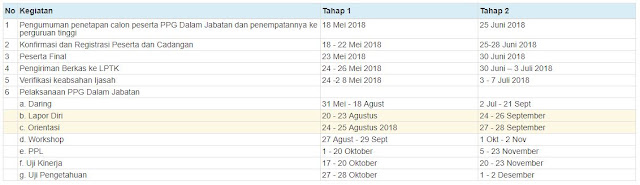 jadwal ppg 2018