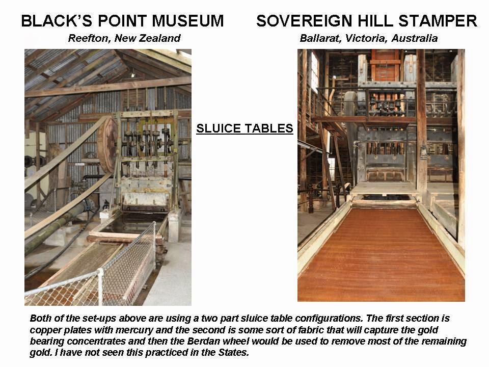 Restoring Historical Mining Equipment: Stamp Mill Design