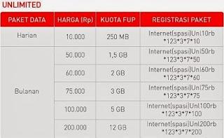 cek kuota paket internet im3,cek kuota paket internet 3,cek kuota paket internet xl,cara cek paket internet smartfren,cara cek paket internet im3 13gb,cara cek paket internet simpati