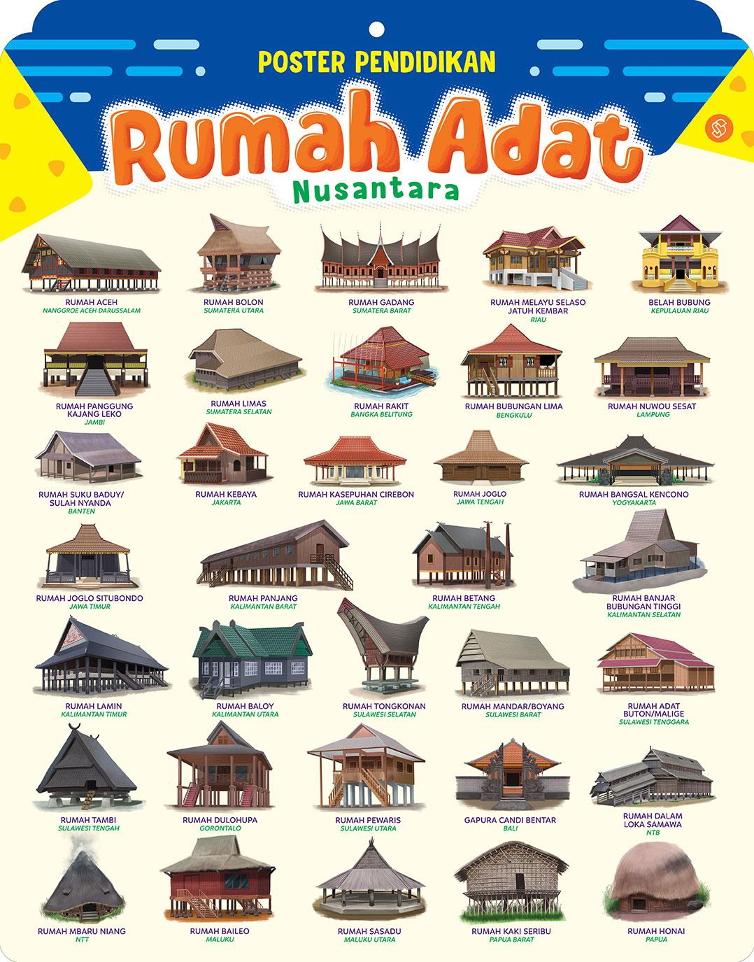 Rumah Adat Papua Kartun : rumah, papua, kartun, Gambar, Rumah, Provinsi, Indonesia