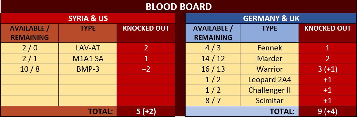 Blood-Board+15b.png