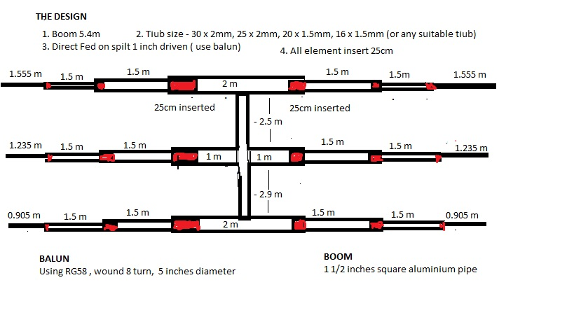 3-element 20m wire Yagi on PVC suggestions | QRZ Forums