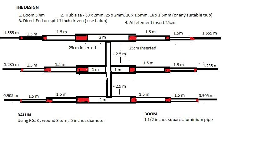 9M2MSO  My Homebrew 3 Elements 20m Monoband Yagi