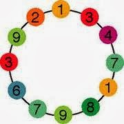 Tricky Number Series Riddle