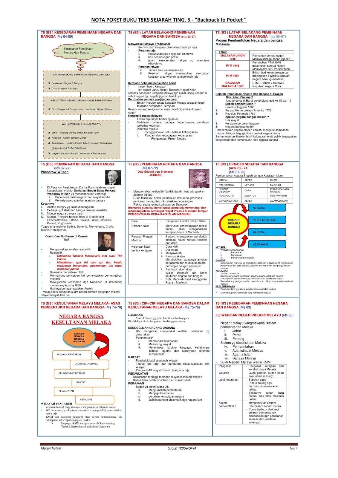 Sejarah Spm Nota Padat Sejarah Tingkatan 5 Bab 3 Kesedaran Pembinaan Negara Dan Bangsa