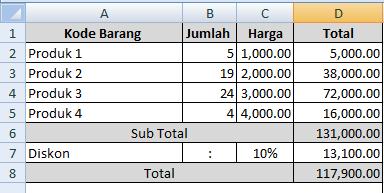 Cara Menghitung Diskon Tetap Di Microsoft Excel