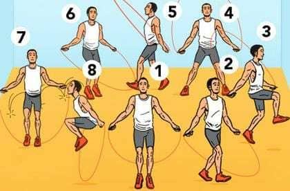 Скакалка для похудения, как прыгать