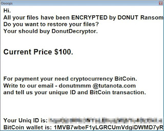 Donut Ransomware note