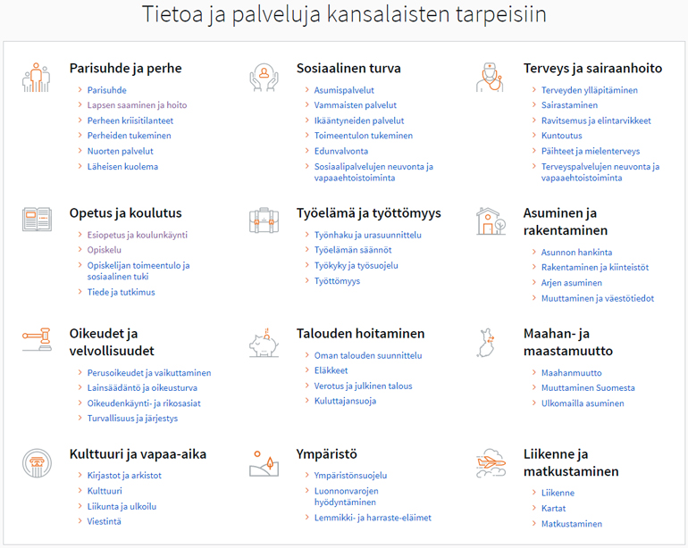 Suomi.fi julkiset palvelut verkkopalvelu tieto lapsiperheille