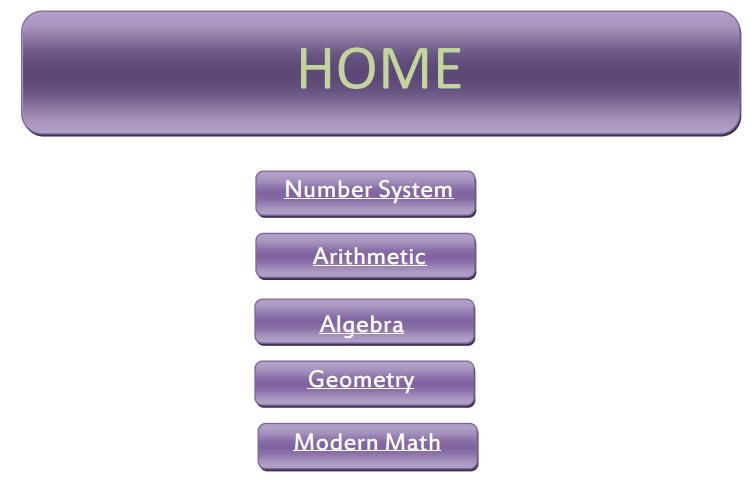 Maths ebook quick tricks