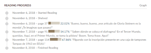 Reading progress de Yo menstrúo del blog Devoim