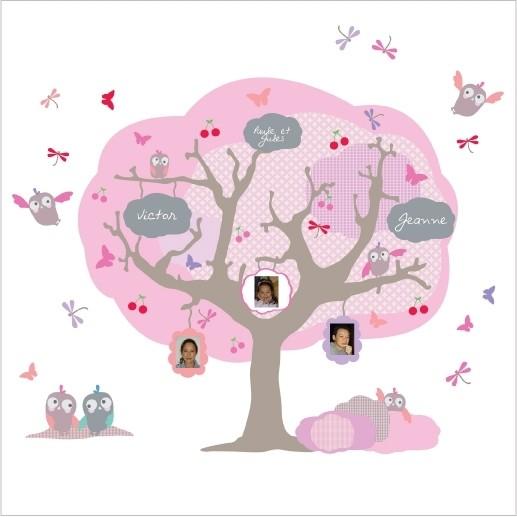 Arbre Genealogique Pour Enfant Groupe Sister