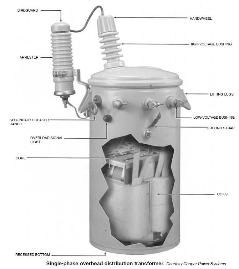 Single Phase Overhead Distribution Transformer Courtesy Cooper Power System on residential power pole to transformer wiring diagram