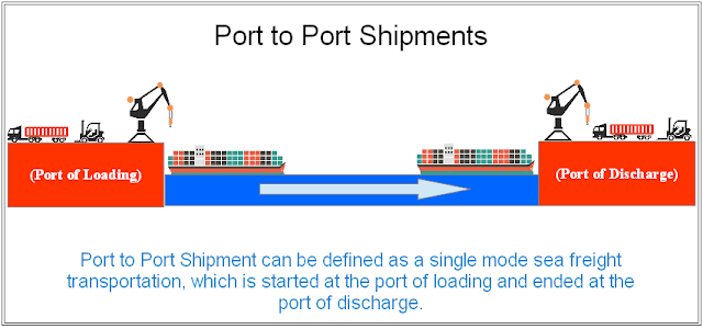 Port to Port Shipment Graphic