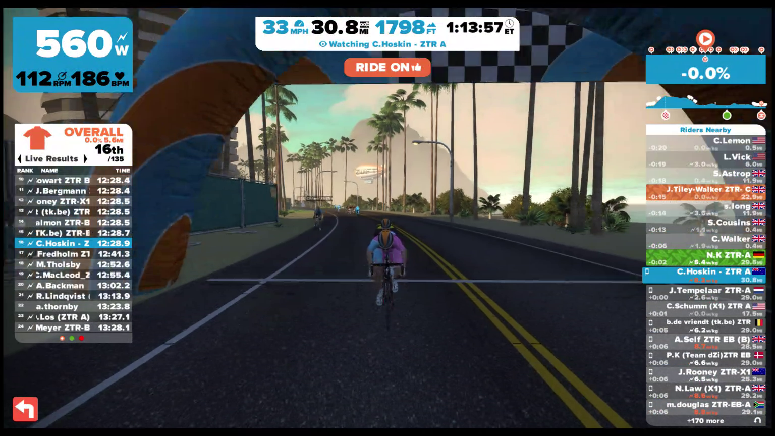Virtual Online Cycling: October 2015