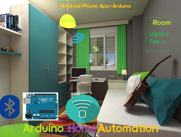 Home automation In Hindi