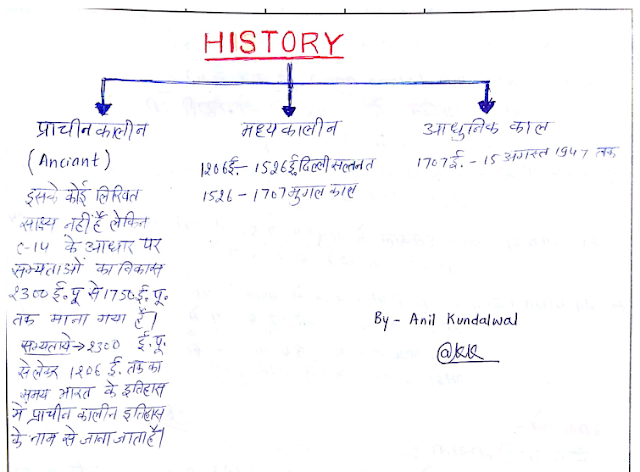 Indian History Hand Written Notes for Competitive Exams PDF Download
