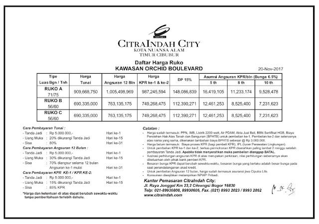 Ruko CitraIndah City
