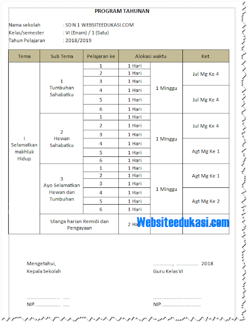 Prota dan Promes Kelas 6 SD/MI Kurikulum 2013 Revisi 2018