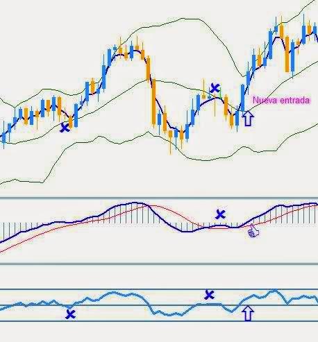 Forex trading advice tipsforex4u.byethost8.com