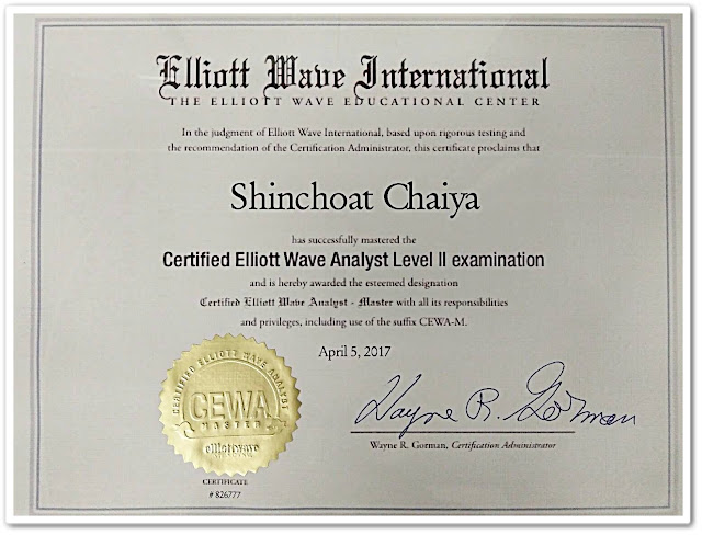 Certified Elliott Wave Analyst Master Designation (CEWA-M)