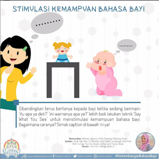 Stimulasi Kemampuan Bahasa Bayi : Say What You See