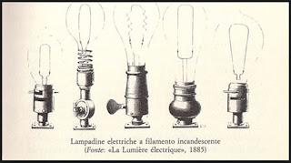 luce milano elettricità colombo edison
