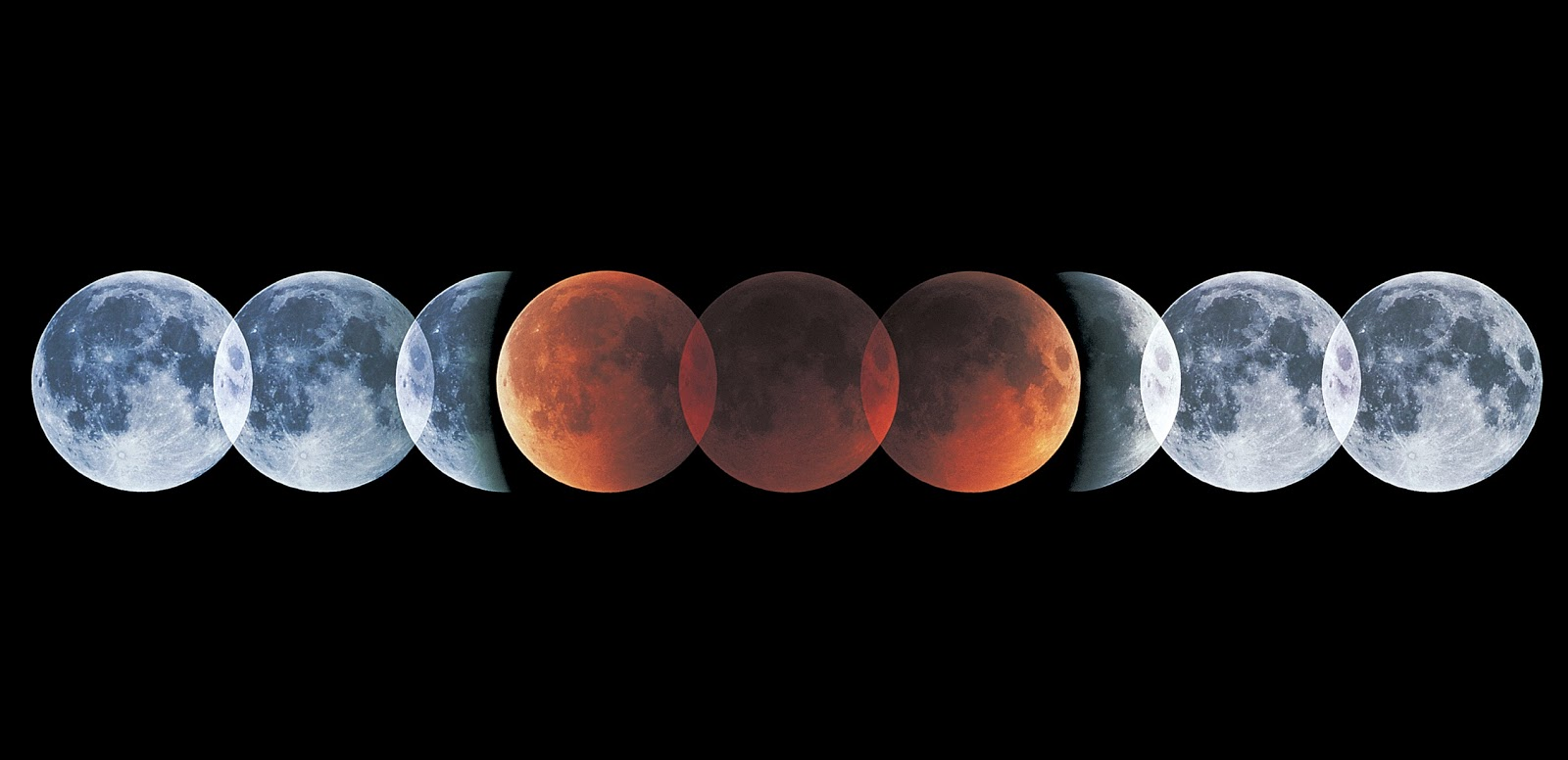 january 2 lunar eclipse horoscope