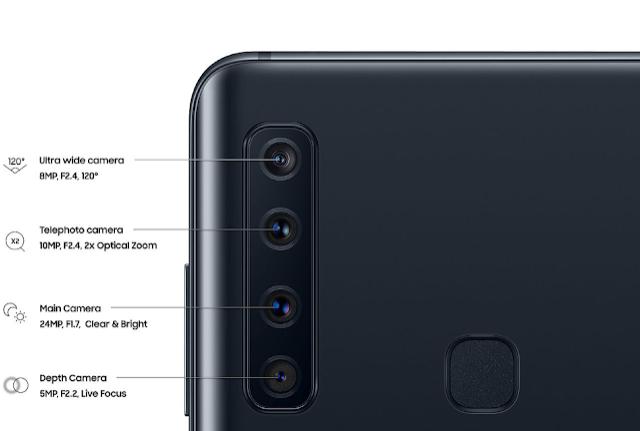 تسريب مواصفات الهاتف Galaxy A9 2018