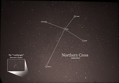 northern cross with star labels