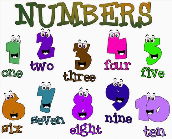 Los números en inglés: Del 1 al 10