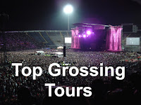 Top Grossing Tours image